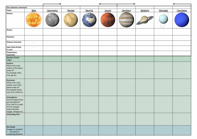 Solar_System_Planet_Grid_Spreadsheet_A3_head_to_head